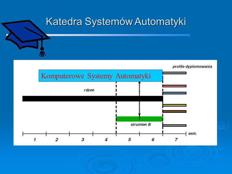 Katedra Systemów Automatyki Komputerowe Systemy Automatyki