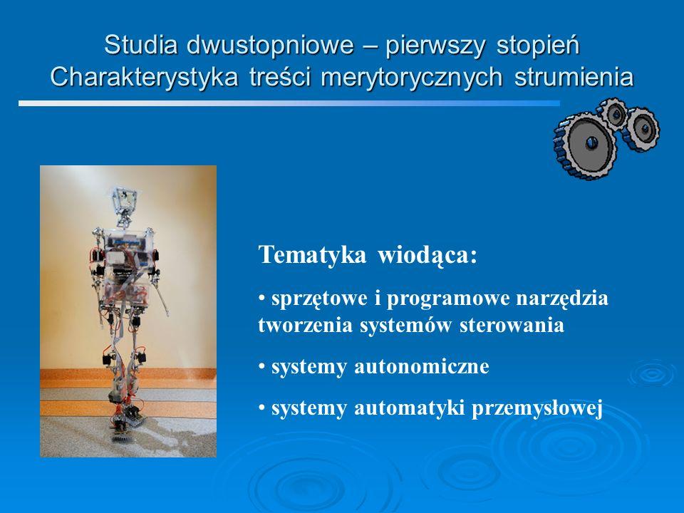 Studia dwustopniowe – pierwszy stopień Charakterystyka treści merytorycznych strumienia Tematyka wiodąca: sprzętowe i programowe narzędzia tworzenia s