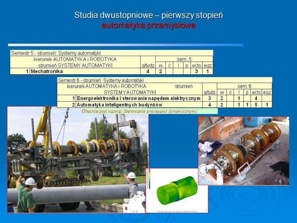Studia dwustopniowe – pierwszy stopień automatyka przemysłowa Obecnie pod nazwą: Sterowanie procesami dynamicznymi