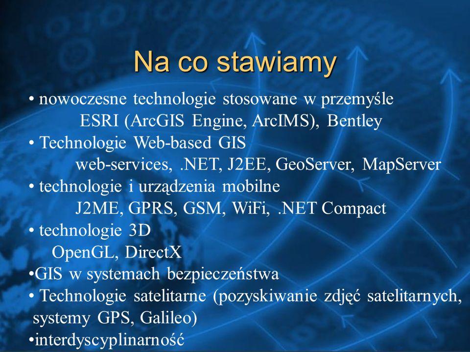 Na co stawiamy nowoczesne technologie stosowane w przemyśle ESRI (ArcGIS Engine, ArcIMS), Bentley Technologie Web-based GIS web-services,.NET, J2EE, GeoServer, MapServer technologie i urządzenia mobilne J2ME, GPRS, GSM, WiFi,.NET Compact technologie 3D OpenGL, DirectX GIS w systemach bezpieczeństwa Technologie satelitarne (pozyskiwanie zdjęć satelitarnych, systemy GPS, Galileo) interdyscyplinarność