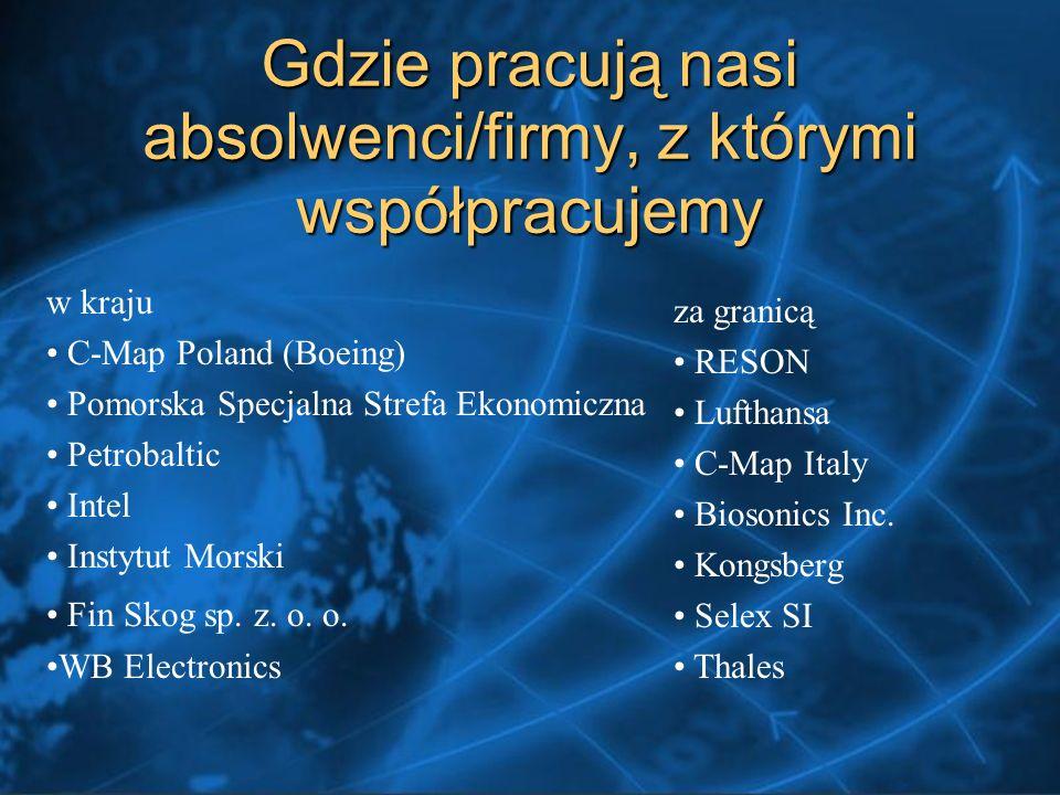Gdzie pracują nasi absolwenci/firmy, z którymi współpracujemy w kraju C-Map Poland (Boeing) Pomorska Specjalna Strefa Ekonomiczna Petrobaltic Intel Instytut Morski Fin Skog sp.