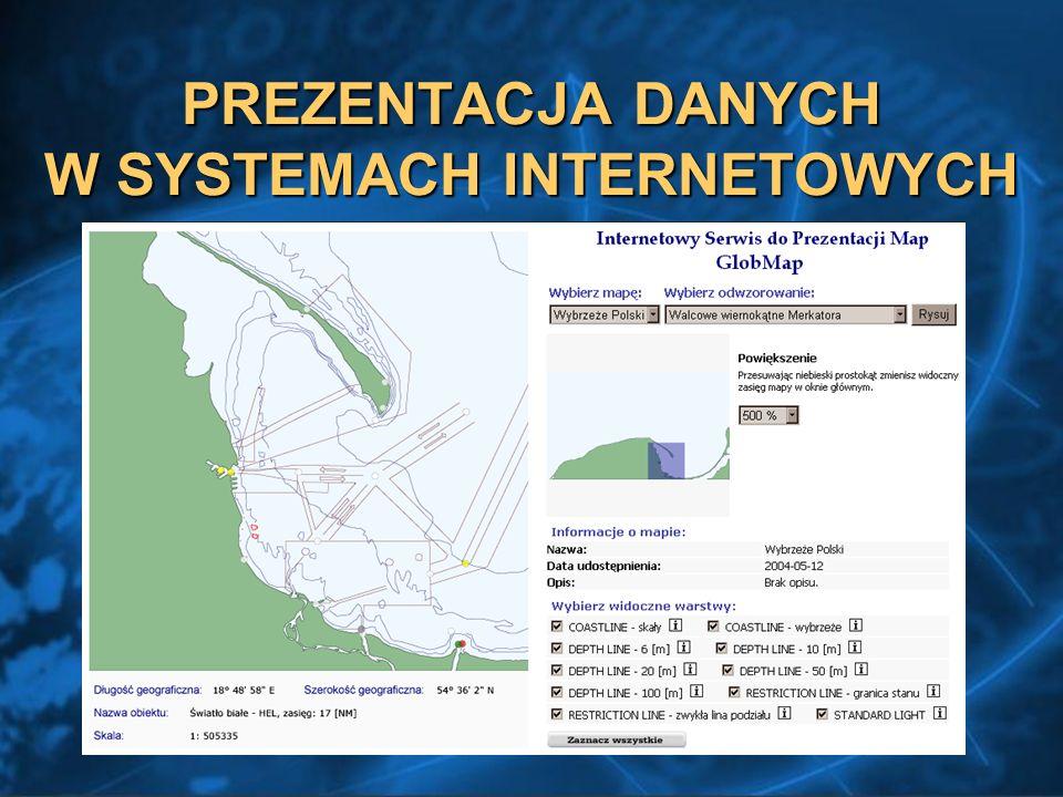 PREZENTACJA DANYCH W SYSTEMACH INTERNETOWYCH