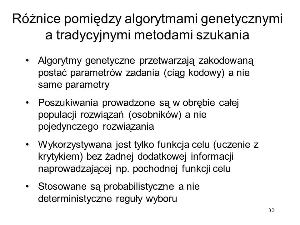 32 Różnice pomiędzy algorytmami genetycznymi a tradycyjnymi metodami szukania Algorytmy genetyczne przetwarzają zakodowaną postać parametrów zadania (