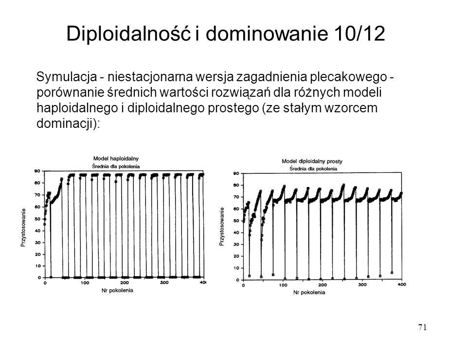 71 Symulacja - niestacjonarna wersja zagadnienia plecakowego - porównanie średnich wartości rozwiązań dla różnych modeli haploidalnego i diploidalnego