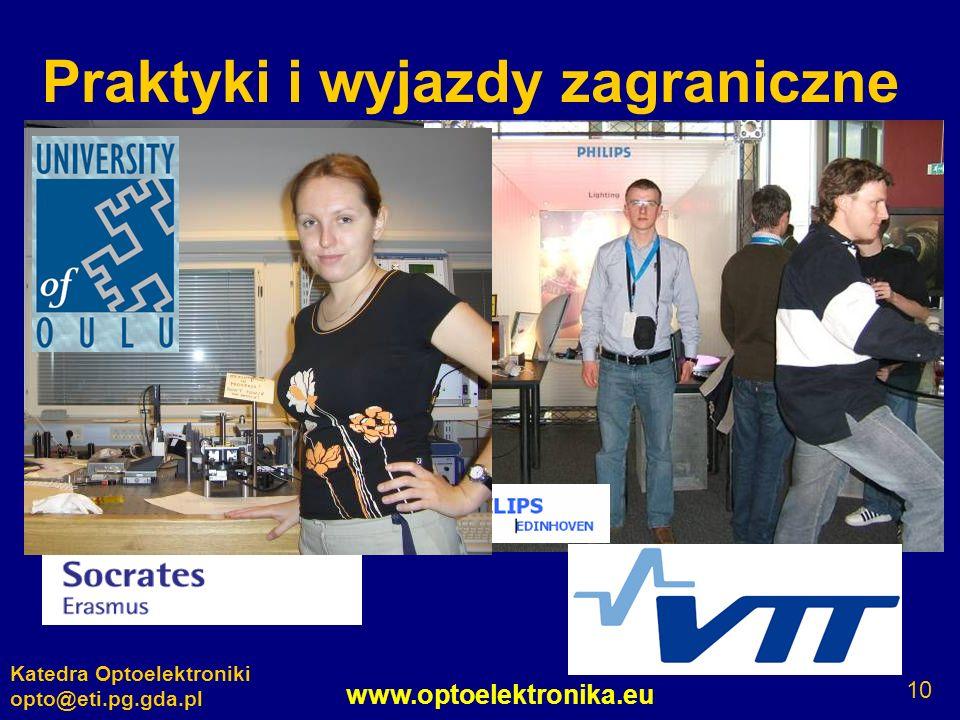 www.optoelektronika.eu Katedra Optoelektroniki opto@eti.pg.gda.pl 10 Współpraca realizowana w ramach programu Socrates i umów dwustronnych Praktyki i