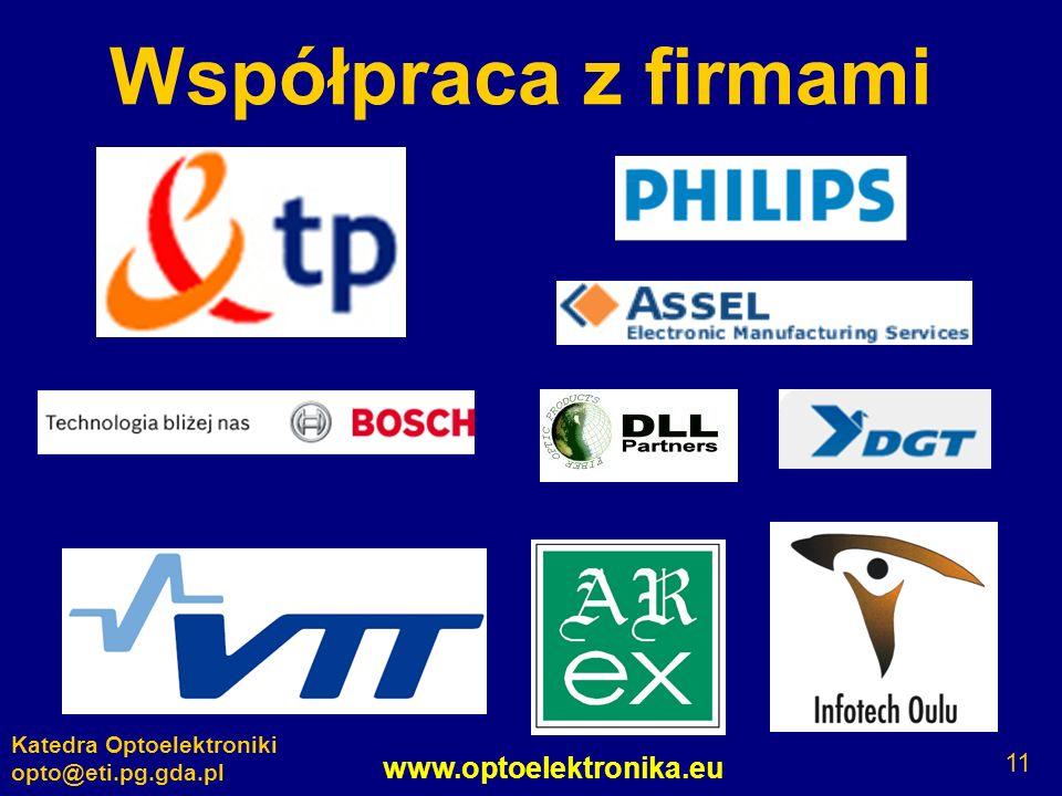 www.optoelektronika.eu Katedra Optoelektroniki opto@eti.pg.gda.pl 11 Współpraca z firmami