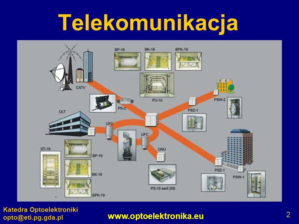 www.optoelektronika.eu Katedra Optoelektroniki opto@eti.pg.gda.pl 3 Telefonia Kamera CCD ÷10 MPx Lampa błyskowa: LED lub lampa ksenonowa Polimerowy displej elektro- luminescencyjny (OLED) Displej ciekłokrystaliczny (LCD) Podświetlenie LED Port podczerwieni IrDA
