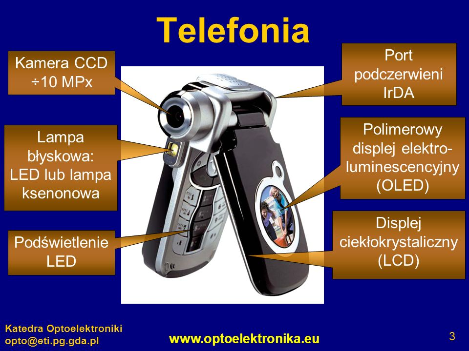 www.optoelektronika.eu Katedra Optoelektroniki opto@eti.pg.gda.pl 3 Telefonia Kamera CCD ÷10 MPx Lampa błyskowa: LED lub lampa ksenonowa Polimerowy di