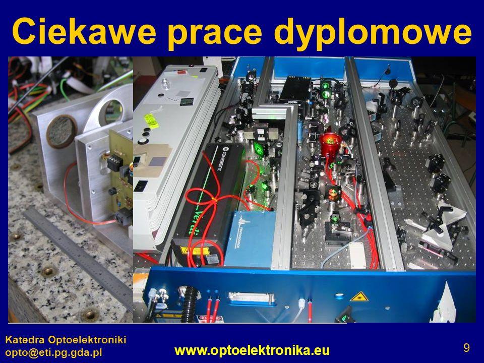 www.optoelektronika.eu Katedra Optoelektroniki opto@eti.pg.gda.pl 9 Ciekawe prace dyplomowe Dyplomy z wyróżnieniem Nagrody Dziekana programistyczne uk