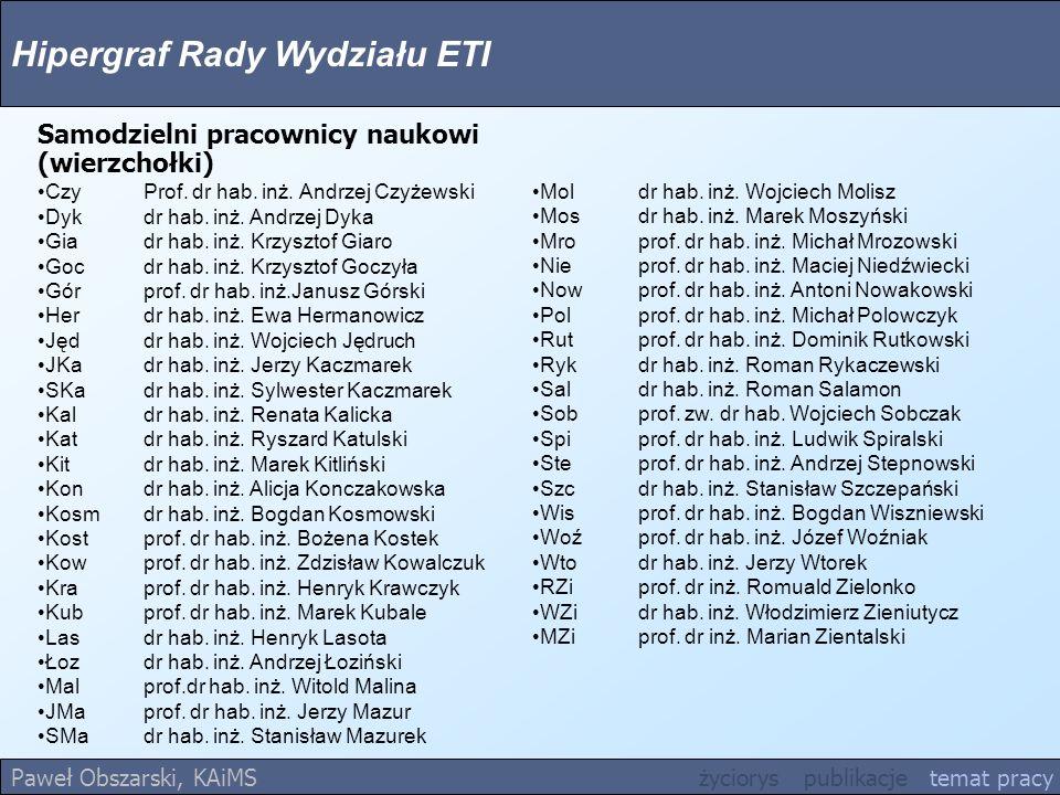 Hipergraf Rady Wydziału ETI Paweł Obszarski, KAiMS życiorys publikacje temat pracy Samodzielni pracownicy naukowi (wierzchołki) CzyProf. dr hab. inż.