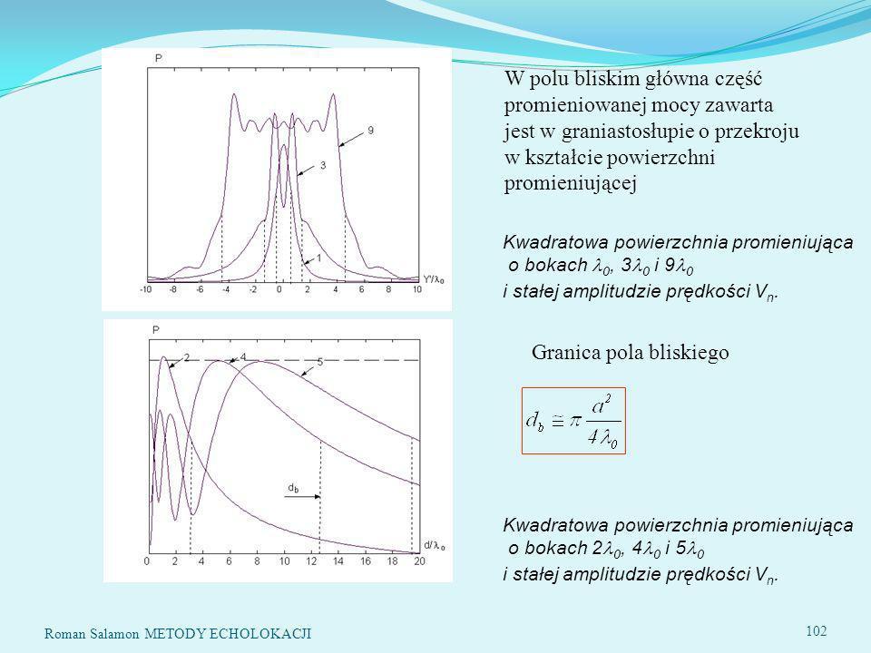 W polu bliskim główna część promieniowanej mocy zawarta jest w graniastosłupie o przekroju w kształcie powierzchni promieniującej Granica pola bliskiego Kwadratowa powierzchnia promieniująca o bokach 0, 3 0 i 9 0 i stałej amplitudzie prędkości V n.