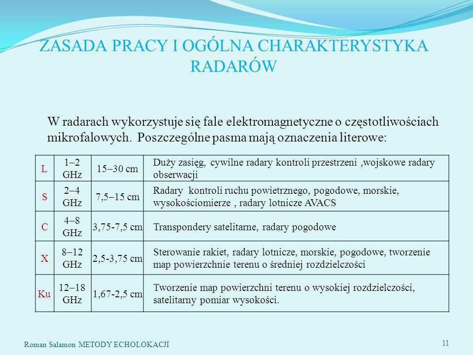 ZASADA PRACY I OGÓLNA CHARAKTERYSTYKA RADARÓW Roman Salamon METODY ECHOLOKACJI 11 W radarach wykorzystuje się fale elektromagnetyczne o częstotliwościach mikrofalowych.