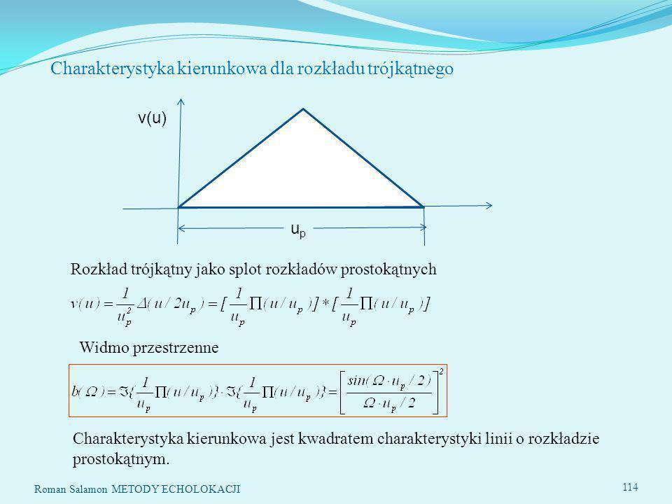 Roman Salamon METODY ECHOLOKACJI 114 Charakterystyka kierunkowa dla rozkładu trójkątnego Rozkład trójkątny jako splot rozkładów prostokątnych Widmo przestrzenne upup v(u) Charakterystyka kierunkowa jest kwadratem charakterystyki linii o rozkładzie prostokątnym.