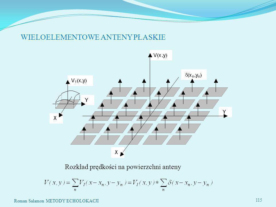 Roman Salamon METODY ECHOLOKACJI 115 WIELOELEMENTOWE ANTENY PŁASKIE Rozkład prędkości na powierzchni anteny