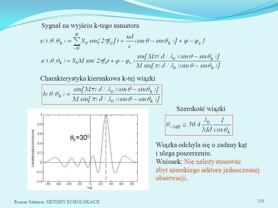 Sygnał na wyjściu k-tego sumatora Charakterystyka kierunkowa k-tej wiązki k =30 0 Szerokość wiązki Wiązka odchyla się o zadany kąt i ulega poszerzeniu.