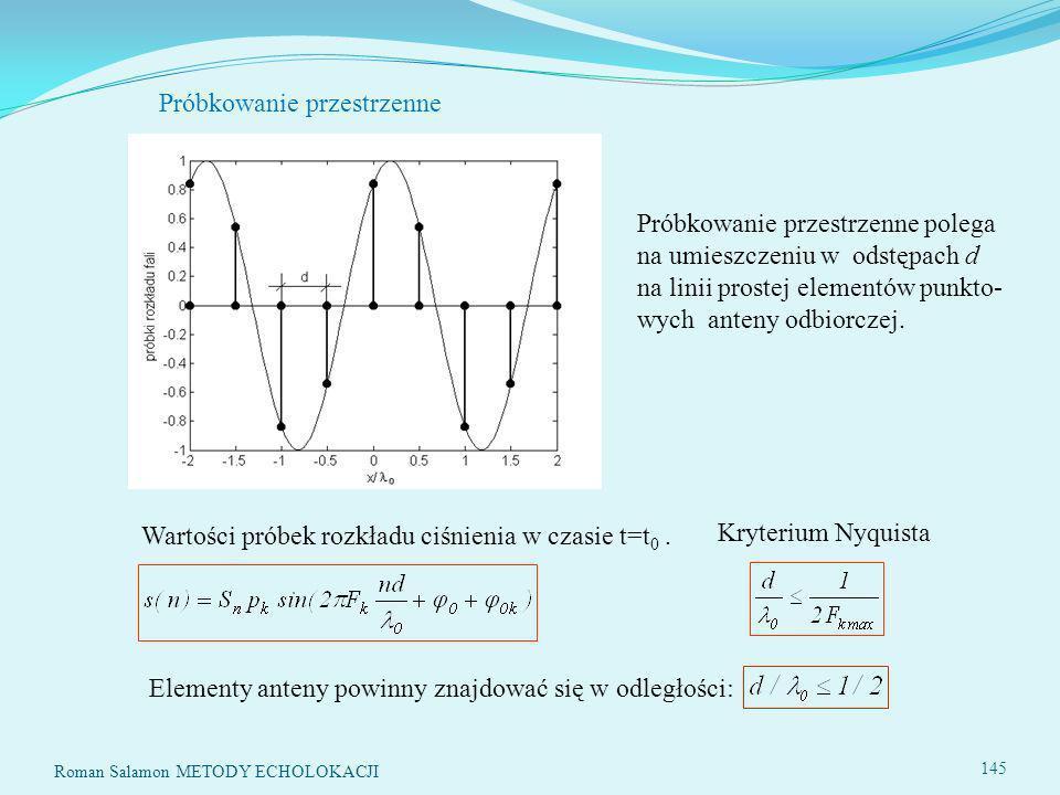Próbkowanie przestrzenne Wartości próbek rozkładu ciśnienia w czasie t=t 0.