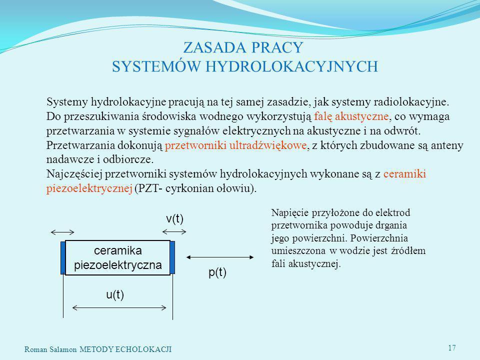 ZASADA PRACY SYSTEMÓW HYDROLOKACYJNYCH Systemy hydrolokacyjne pracują na tej samej zasadzie, jak systemy radiolokacyjne.