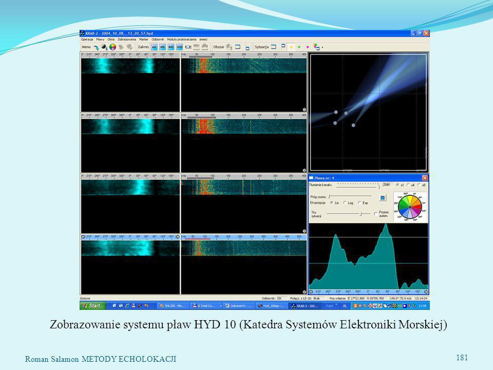 Zobrazowanie systemu pław HYD 10 (Katedra Systemów Elektroniki Morskiej) 181 Roman Salamon METODY ECHOLOKACJI