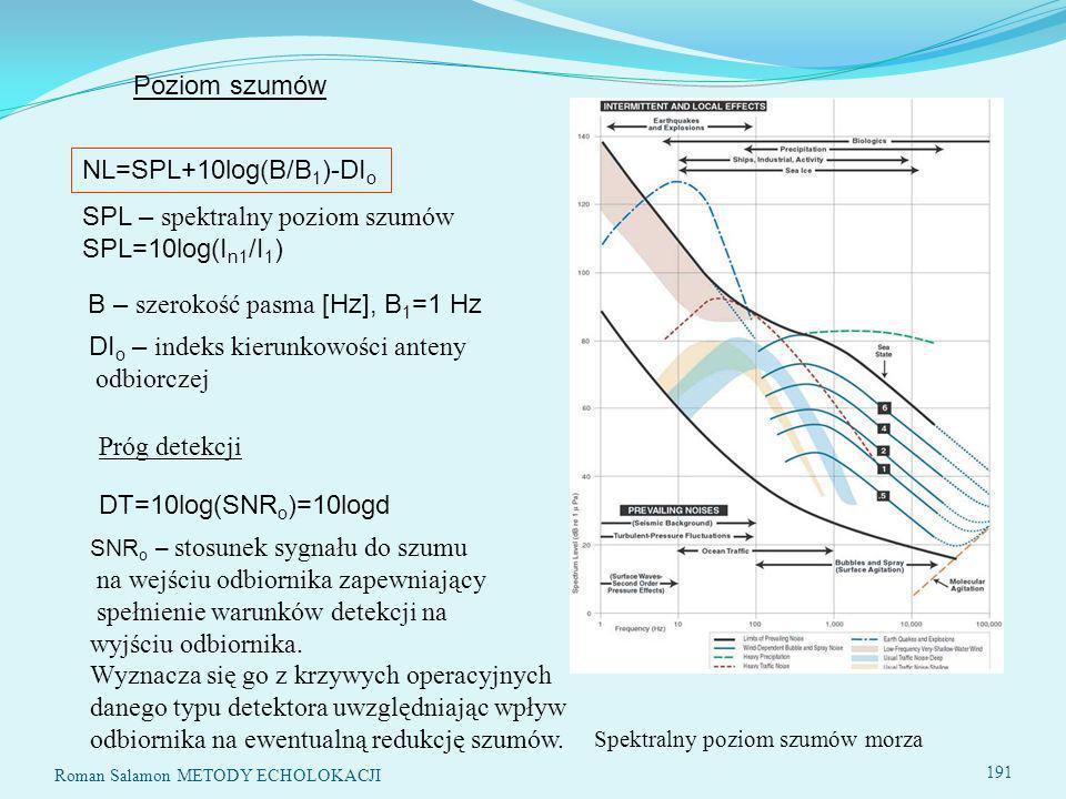Poziom szumów NL=SPL+10log(B/B 1 )-DI o SPL – spektralny poziom szumów SPL=10log(I n1 /I 1 ) B – szerokość pasma [Hz], B 1 =1 Hz DI o – indeks kierunkowości anteny odbiorczej Próg detekcji DT=10log(SNR o )=10logd SNR o – stosunek sygnału do szumu na wejściu odbiornika zapewniający spełnienie warunków detekcji na wyjściu odbiornika.