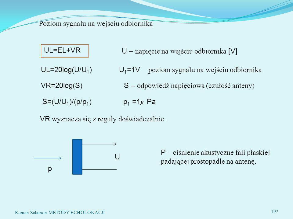 Poziom sygnału na wejściu odbiornika UL=EL+VR UL=20log(U/U 1 ) U 1 =1V poziom sygnału na wejściu odbiornika VR=20log(S) S – odpowiedź napięciowa (czułość anteny) S=(U/U 1 )/(p/p 1 ) p 1 =1 Pa U – napięcie na wejściu odbiornika [V] VR wyznacza się z reguły doświadczalnie.