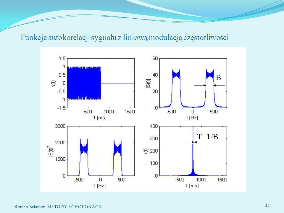 Funkcja autokorelacji sygnału z liniową modulacją częstotliwości B T=1/B 42 Roman Salamon METODY ECHOLOKACJI