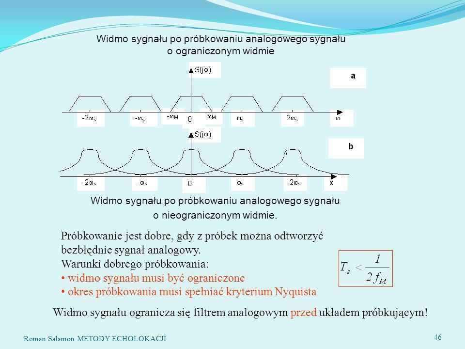 Widmo sygnału po próbkowaniu analogowego sygnału o ograniczonym widmie Widmo sygnału po próbkowaniu analogowego sygnału o nieograniczonym widmie.