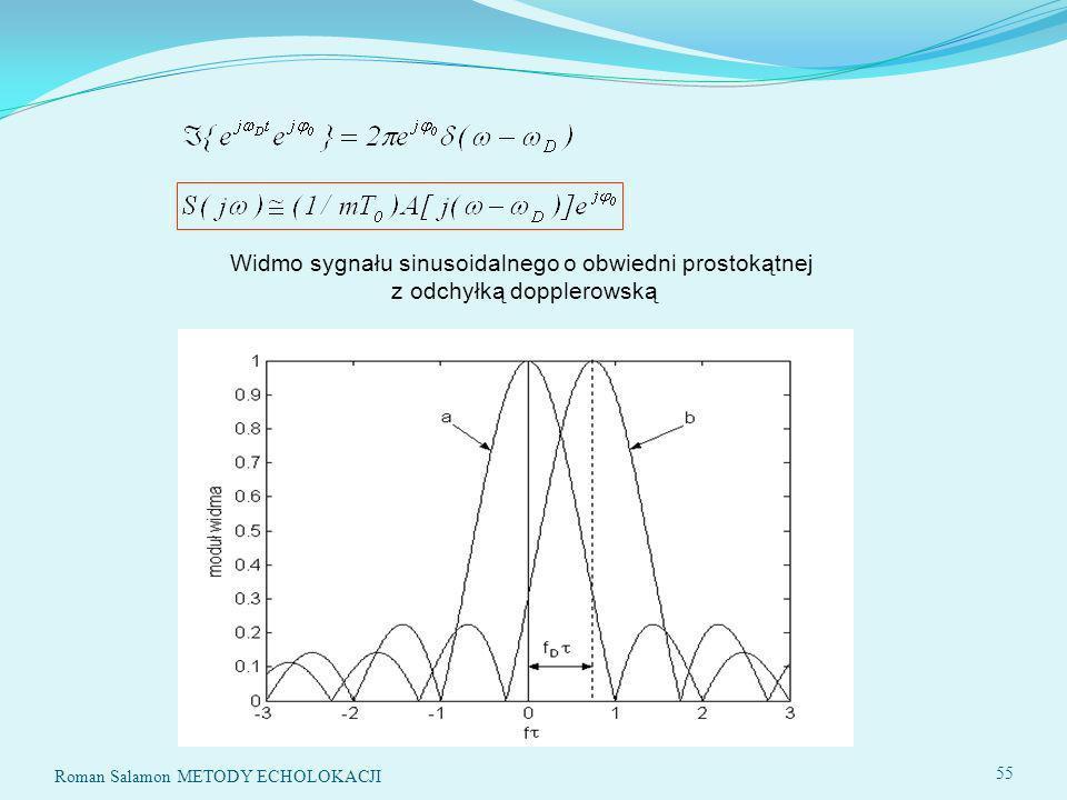 Widmo sygnału sinusoidalnego o obwiedni prostokątnej z odchyłką dopplerowską 55 Roman Salamon METODY ECHOLOKACJI