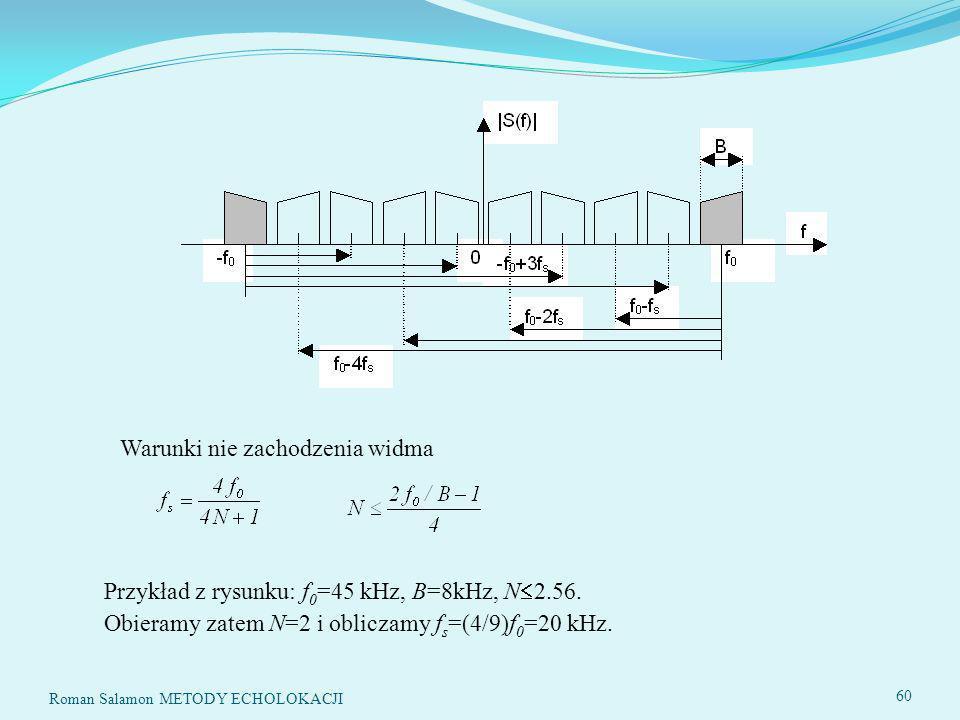 Warunki nie zachodzenia widma Przykład z rysunku: f 0 =45 kHz, B=8kHz, N 2.56.