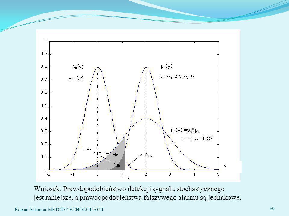 SYSTEMY ECHOLOKACYJNE69 p FA =p 0 *p s Wniosek: Prawdopodobieństwo detekcji sygnału stochastycznego jest mniejsze, a prawdopodobieństwa fałszywego alarmu są jednakowe.