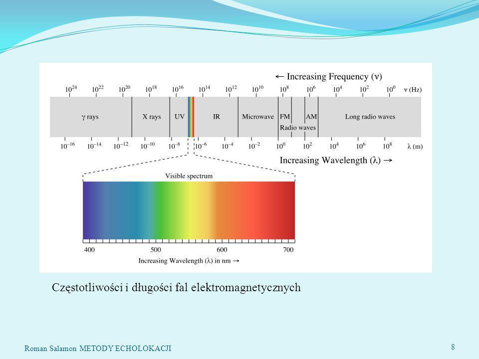 Roman Salamon METODY ECHOLOKACJI 109 ZASTOSOWANIE PRZEKSZTAŁCENIA FOURIERA DO WYZNACZANIE CHARAKTERYSTYK KIERUNKOWYCH Podstawowy wzór do obliczania jednowymiarowej charakterystyki kierunkowej Normalizacja wymiaru x względem długości fali Nowe zmienne znormalizowana długość częstotliwość przestrzenna pulsacja przestrzenna Charakterystyka kierunkowa jest transformatą Fouriera rozkładu prędkości anteny liniowej (często także w przekroju anteny powierzchniowej)..