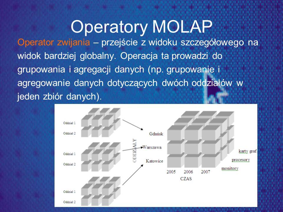 Operatory MOLAP Operator zwijania – przejście z widoku szczegółowego na widok bardziej globalny. Operacja ta prowadzi do grupowania i agregacji danych