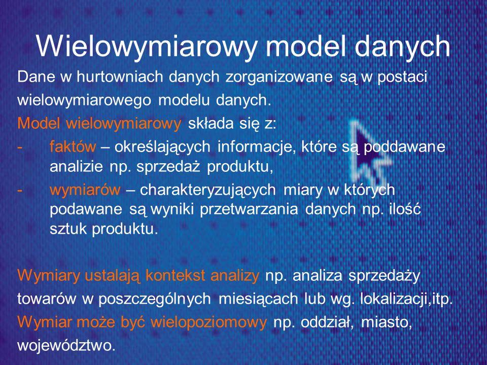 Wielowymiarowy model danych Dane w hurtowniach danych zorganizowane są w postaci wielowymiarowego modelu danych. Model wielowymiarowy składa się z: -f