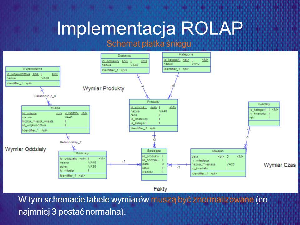 Implementacja ROLAP Schemat gwiazda-płatka śniegu Część wymiarów ma postać znormalizowaną, a część występuje bez normalizacji.