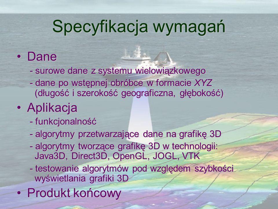 Specyfikacja wymagań DaneDane - surowe dane z systemu wielowiązkowego - surowe dane z systemu wielowiązkowego - dane po wstępnej obróbce w formacie XY