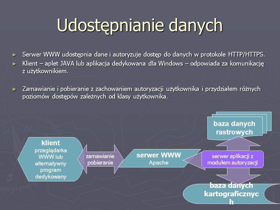Udostępnianie danych Serwer WWW udostępnia dane i autoryzuje dostęp do danych w protokole HTTP/HTTPS. Serwer WWW udostępnia dane i autoryzuje dostęp d