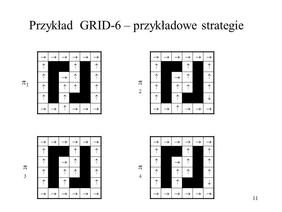 11 Przykład GRID-6 – przykładowe strategie 1 3 4 2