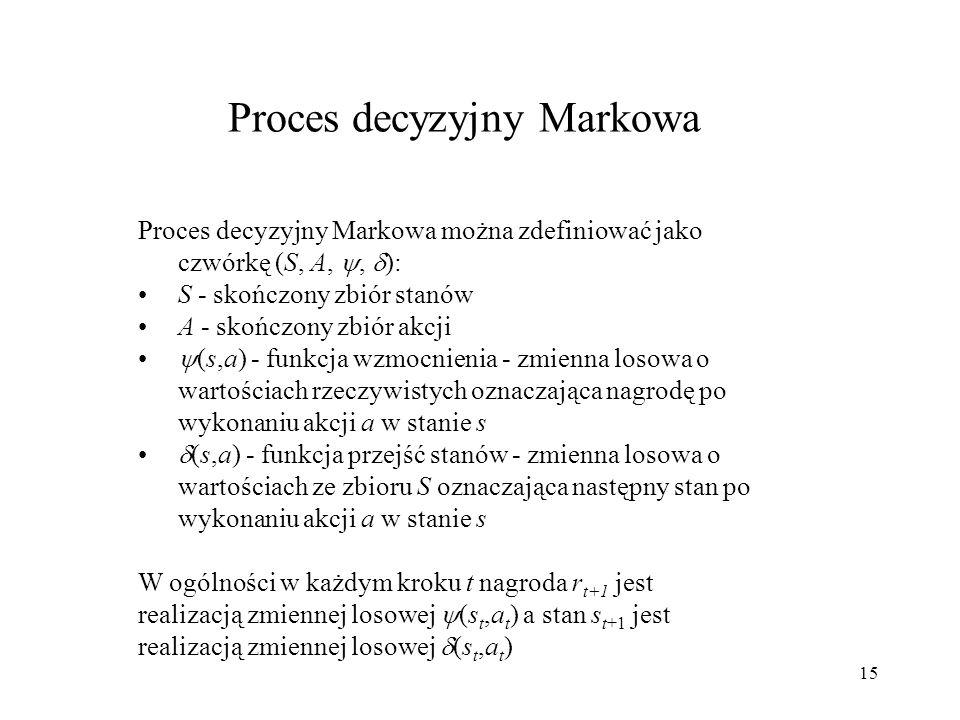 15 Proces decyzyjny Markowa Proces decyzyjny Markowa można zdefiniować jako czwórkę (S, A,, ): S - skończony zbiór stanów A - skończony zbiór akcji (s
