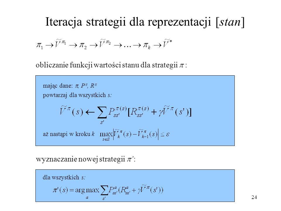 24 Iteracja strategii dla reprezentacji [stan] powtarzaj dla wszystkich s: mając dane:, P, R aż nastąpi w kroku k obliczanie funkcji wartości stanu dl