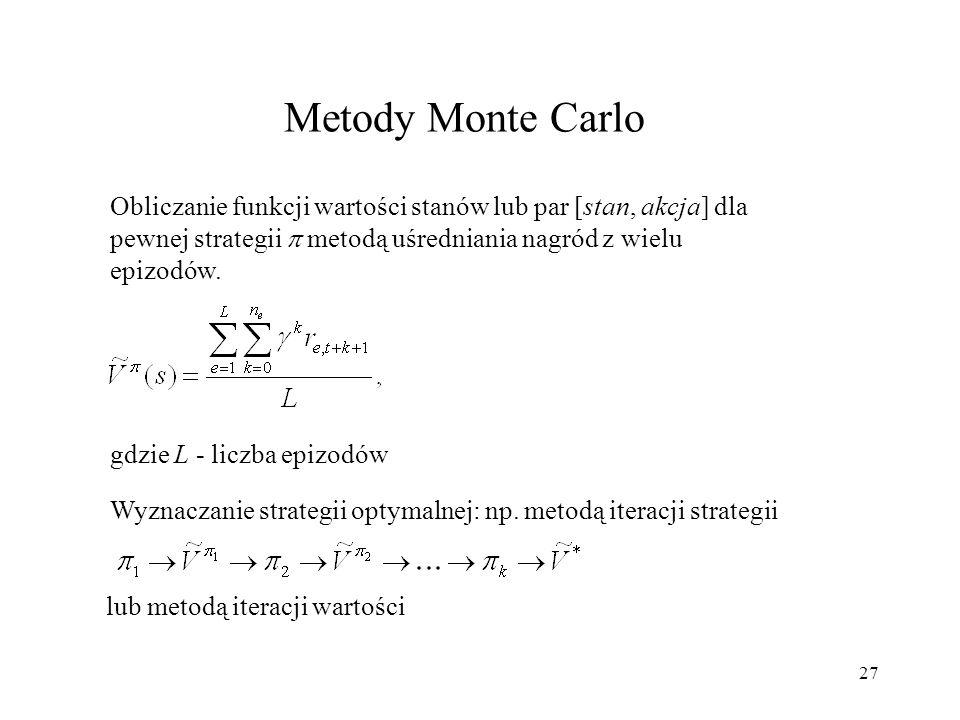 27 Metody Monte Carlo Obliczanie funkcji wartości stanów lub par [stan, akcja] dla pewnej strategii metodą uśredniania nagród z wielu epizodów. gdzie