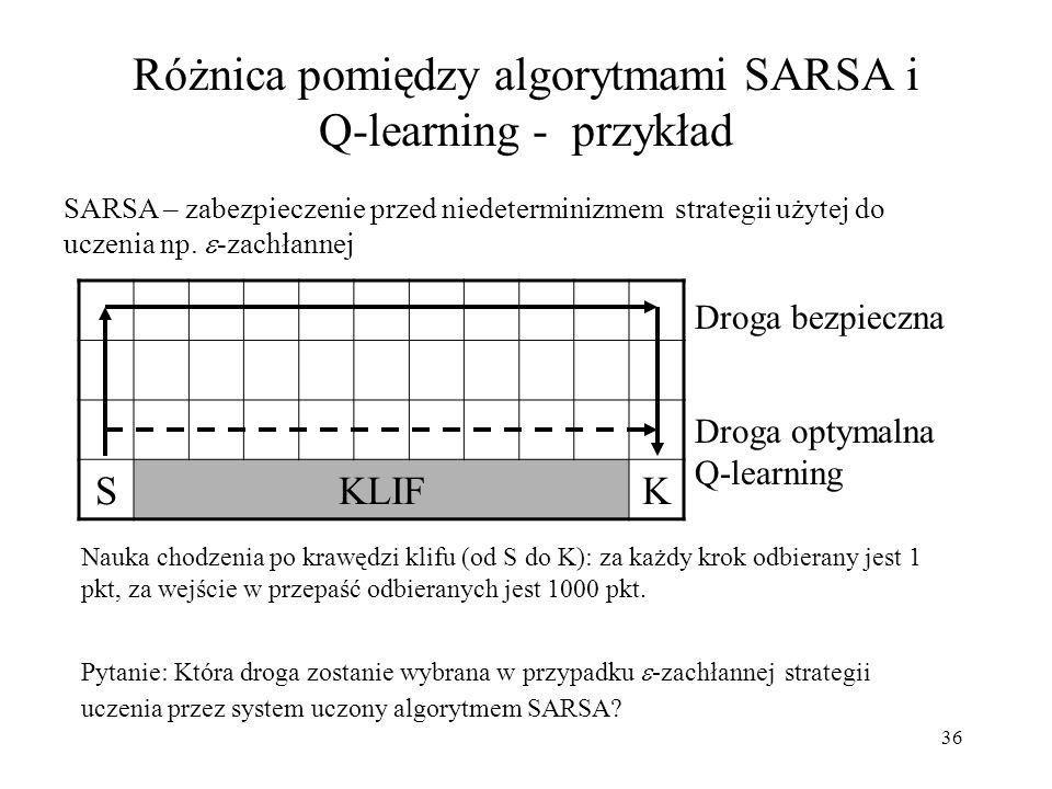 36 Różnica pomiędzy algorytmami SARSA i Q-learning - przykład SARSA – zabezpieczenie przed niedeterminizmem strategii użytej do uczenia np. -zachłanne