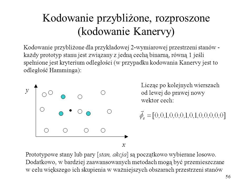 56 Kodowanie przybliżone, rozproszone (kodowanie Kanervy) Kodowanie przybliżone dla przykładowej 2-wymiarowej przestrzeni stanów - każdy prototyp stan