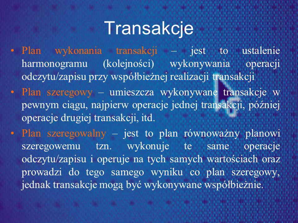 Transakcje Plan wykonania transakcji – jest to ustalenie harmonogramu (kolejności) wykonywania operacji odczytu/zapisu przy współbieżnej realizacji tr