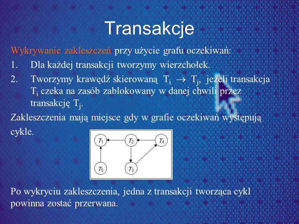 Transakcje Wykrywanie zakleszczeń przy użycie grafu oczekiwań: 1.Dla każdej transakcji tworzymy wierzchołek. 2.Tworzymy krawędź skierowaną T i T j, je