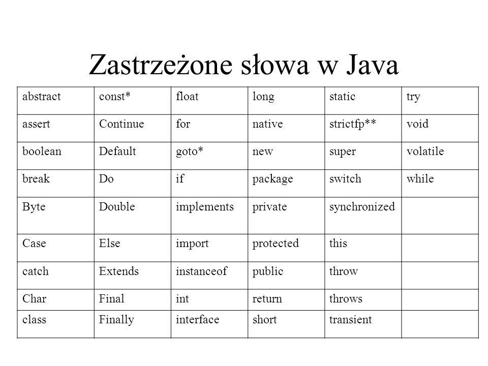 Zastrzeżone słowa w Java abstractconst*floatlongstatictry assertContinuefornativestrictfp**void booleanDefaultgoto*newsupervolatile breakDoifpackagesw