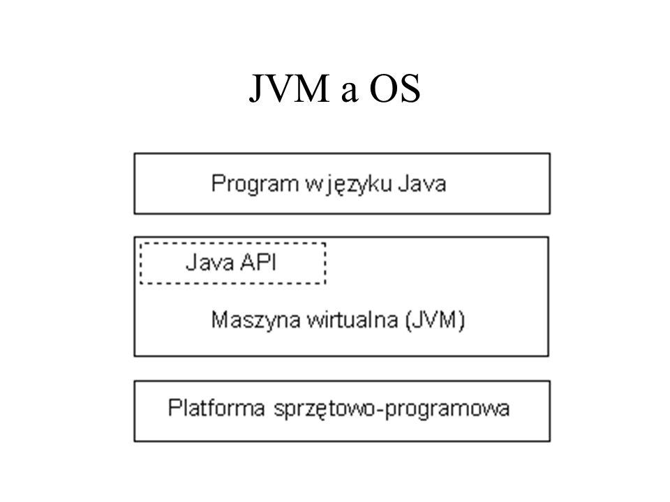 Wątki w Java Na potrzeby wykładu poznamy jedynie podstawową zasadę działania mechanizmu wątków Dogłębna analiza wymaga zagłębienia się w filozofię i szczegółowe rozwiązania języka