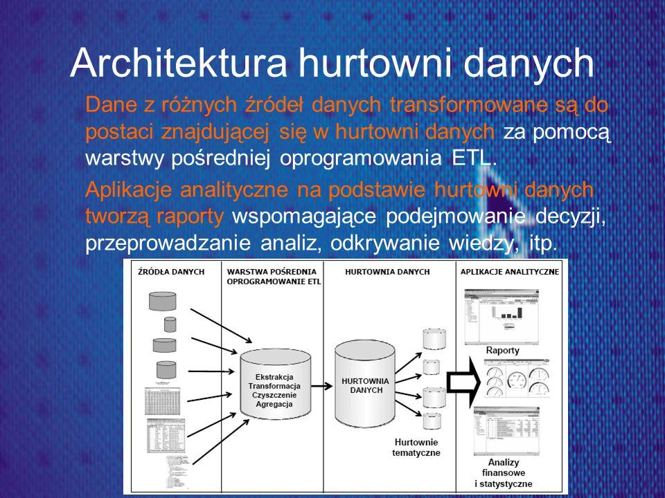 Oprogramowanie ETL Oprogramowanie ETL (Extraction Translation Loading): 1) odczyt danych ze źródeł (Extraction), 2) transformacja do wspólnego modelu hurtowni danych, usunięcie niespójności (Translation), 3) wczytanie danych do hurtowni danych (Loading).