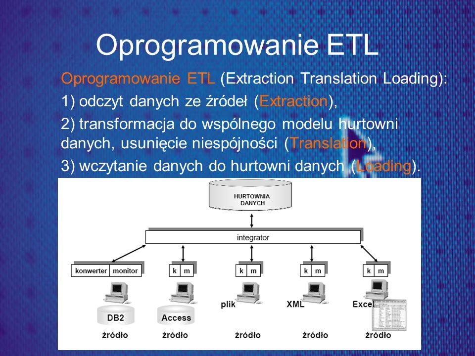 Oprogramowanie ETL Oprogramowanie ETL (Extraction Translation Loading): 1) odczyt danych ze źródeł (Extraction), 2) transformacja do wspólnego modelu