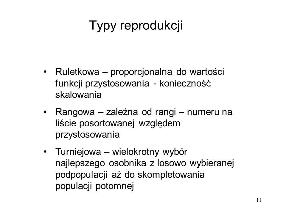 11 Typy reprodukcji Ruletkowa – proporcjonalna do wartości funkcji przystosowania - konieczność skalowania Rangowa – zależna od rangi – numeru na liśc