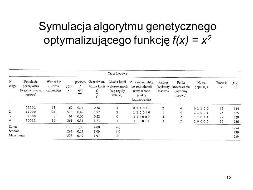 18 Symulacja algorytmu genetycznego optymalizującego funkcję f(x) = x 2