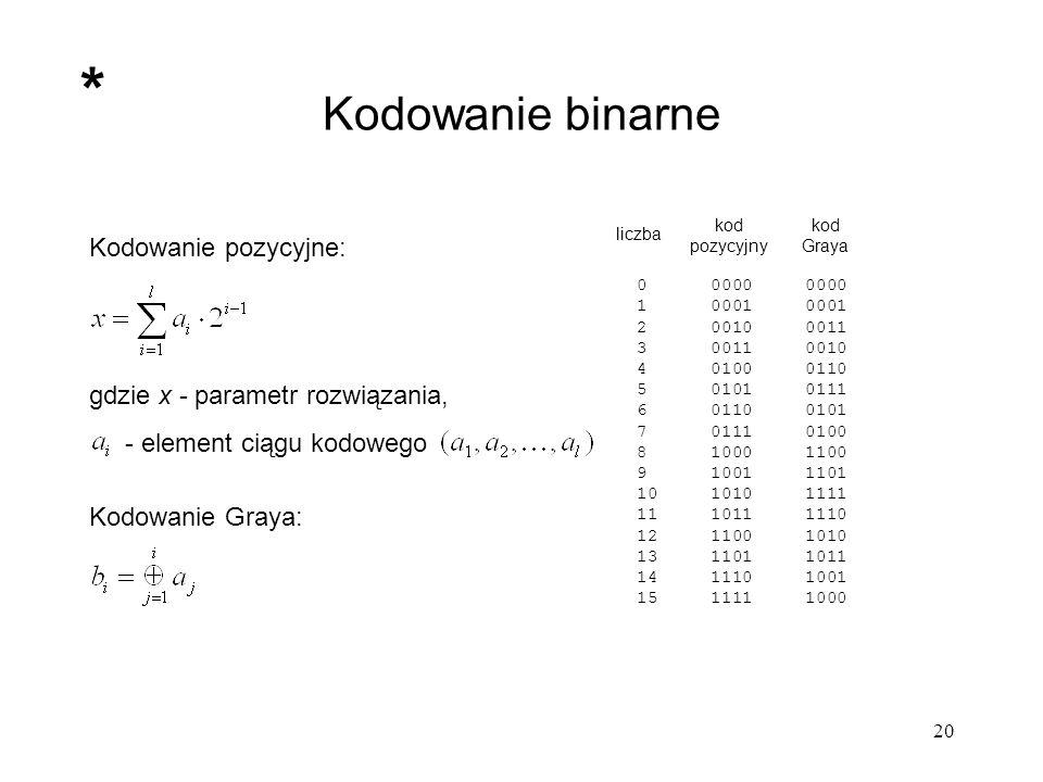 20 Kodowanie binarne Kodowanie pozycyjne: gdzie x - parametr rozwiązania, - element ciągu kodowego Kodowanie Graya: 0 0000 0000 1 0001 0001 2 0010 001